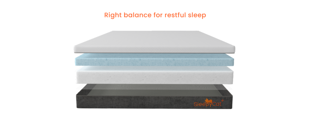 10 Best Mattress In India 2021 – Review & Buyer's Guide 18