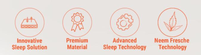 SleepX Mattress Review 1