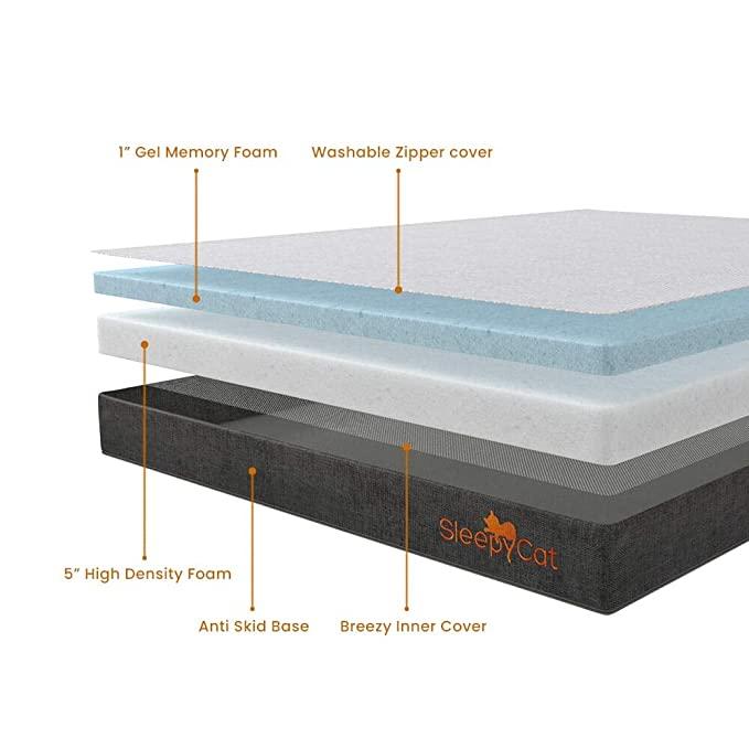 Wakefit Vs SleepyCat Mattress - Comparison 2